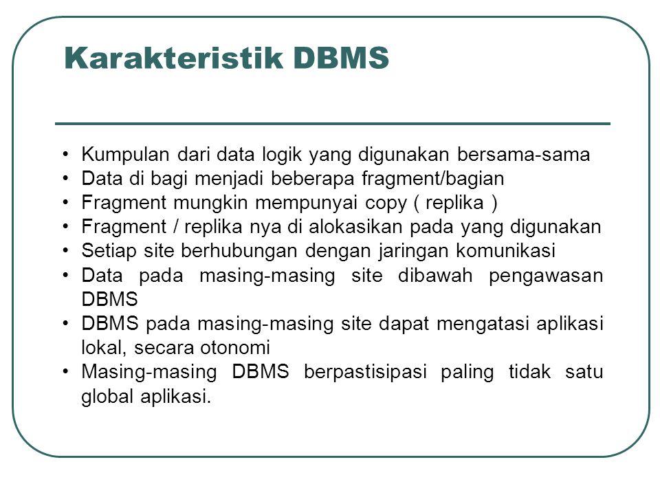 Karakteristik DBMS Kumpulan dari data logik yang digunakan bersama-sama Data di bagi menjadi beberapa fragment/bagian Fragment mungkin mempunyai copy