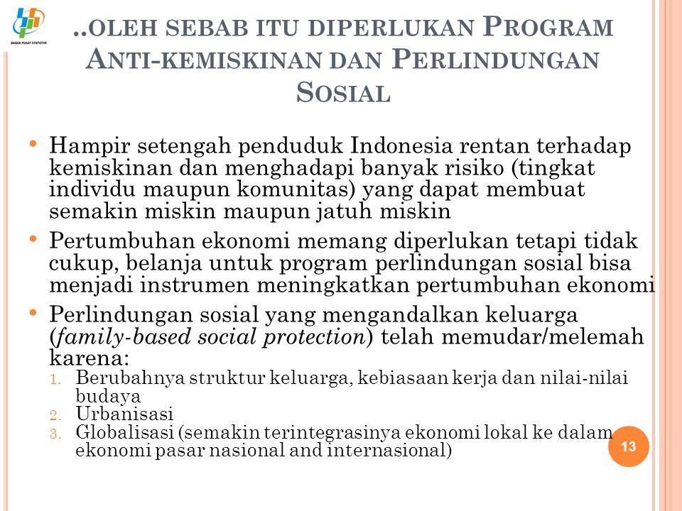 .. OLEH SEBAB ITU DIPERLUKAN P ROGRAM A NTI - KEMISKINAN DAN P ERLINDUNGAN S OSIAL Hampir setengah penduduk Indonesia rentan terhadap kemiskinan dan m