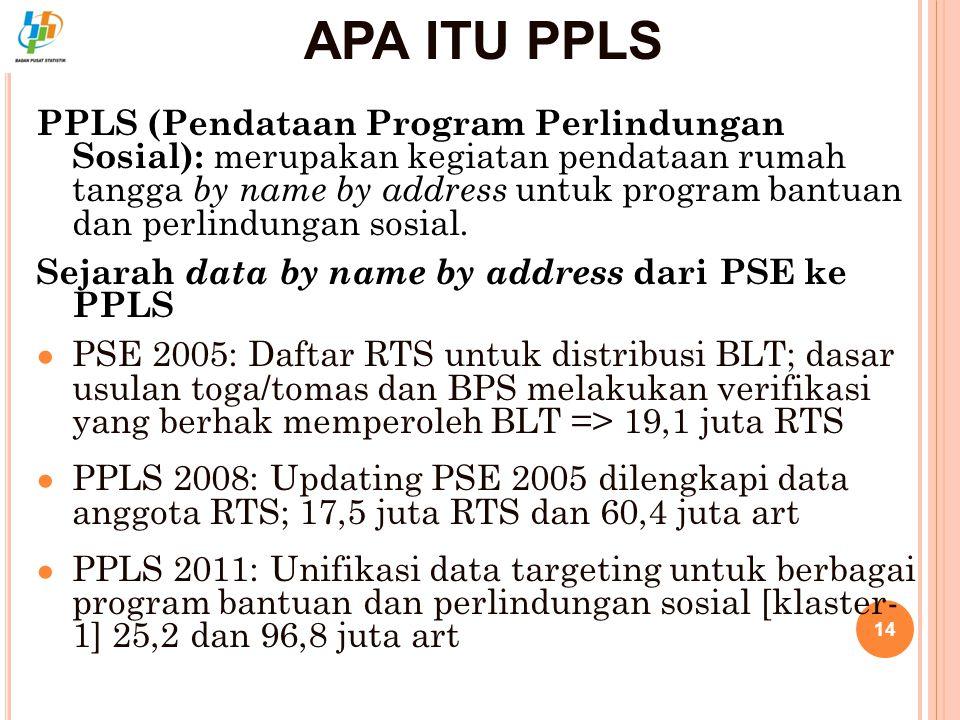 APA ITU PPLS PPLS (Pendataan Program Perlindungan Sosial): merupakan kegiatan pendataan rumah tangga by name by address untuk program bantuan dan perl