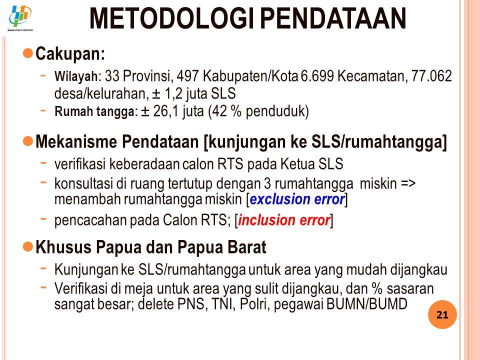 METODOLOGI PENDATAAN ● Cakupan: - Wilayah: 33 Provinsi, 497 Kabupaten/Kota 6.699 Kecamatan, 77.062 desa/kelurahan, ± 1,2 juta SLS - Rumah tangga: ± 26