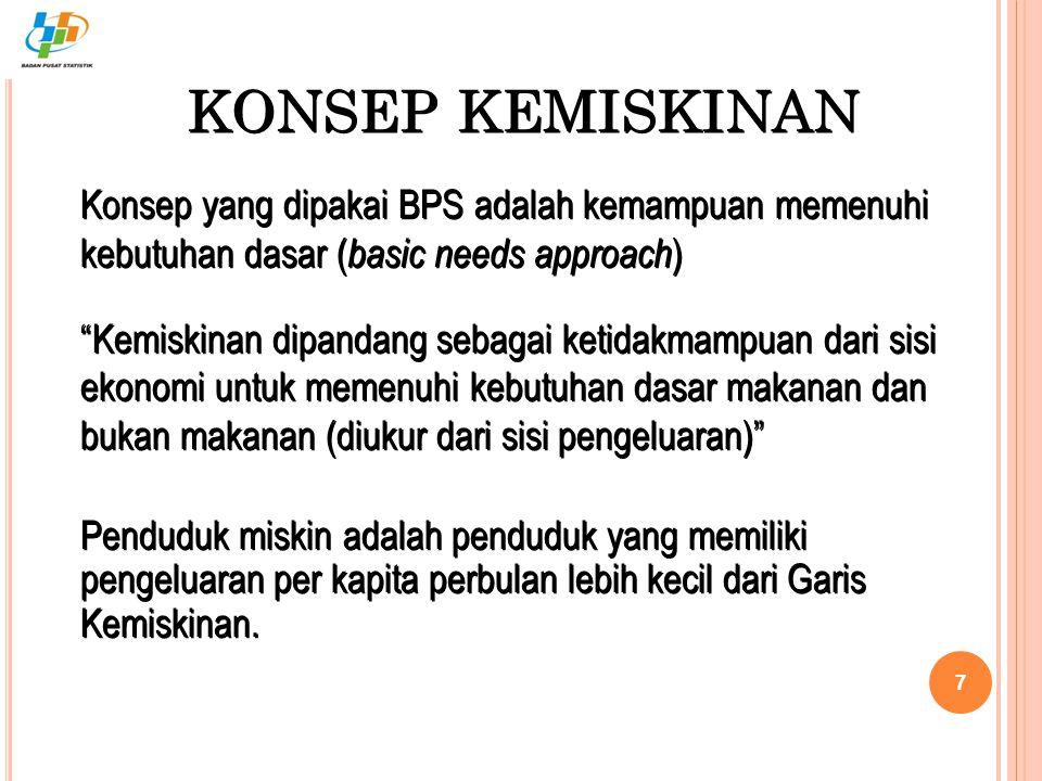 """7 KONSEP KEMISKINAN Konsep yang dipakai BPS adalah kemampuan memenuhi kebutuhan dasar ( basic needs approach ) """"Kemiskinan dipandang sebagai ketidakma"""
