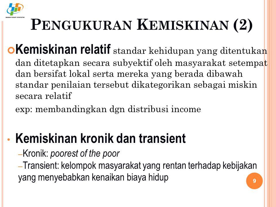 9 P ENGUKURAN K EMISKINAN (2) Kemiskinan relatif standar kehidupan yang ditentukan dan ditetapkan secara subyektif oleh masyarakat setempat dan bersifat lokal serta mereka yang berada dibawah standar penilaian tersebut dikategorikan sebagai miskin secara relatif exp: membandingkan dgn distribusi income Kemiskinan kronik dan transient – Kronik: poorest of the poor – Transient: kelompok masyarakat yang rentan terhadap kebijakan yang menyebabkan kenaikan biaya hidup