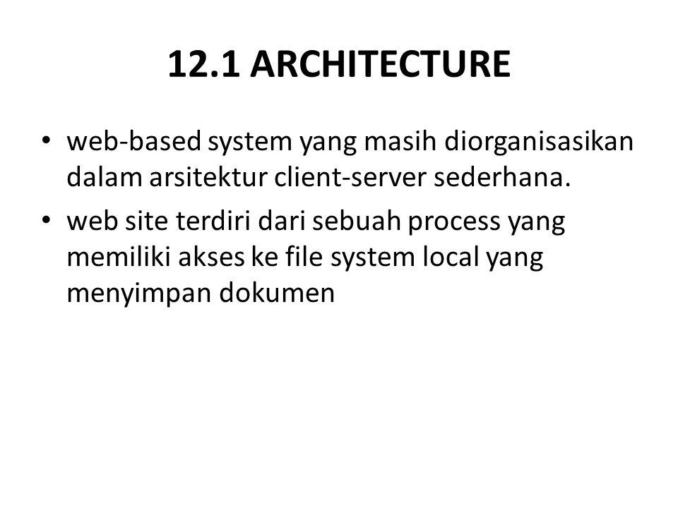 12.1 ARCHITECTURE web-based system yang masih diorganisasikan dalam arsitektur client-server sederhana. web site terdiri dari sebuah process yang memi