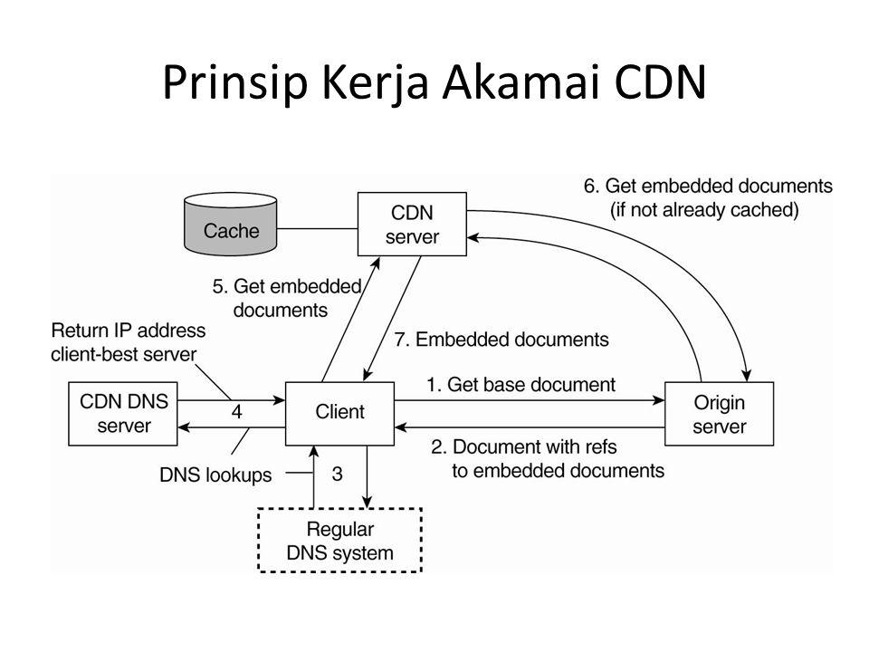 Prinsip Kerja Akamai CDN