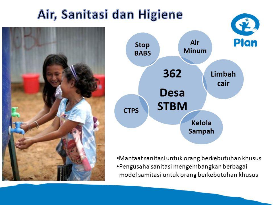 362 Desa STBM Stop BABS Limbah cair Kelola Sampah CTPS Air Minum Manfaat sanitasi untuk orang berkebutuhan khusus Pengusaha sanitasi mengembangkan berbagai model samitasi untuk orang berkebutuhan khusus