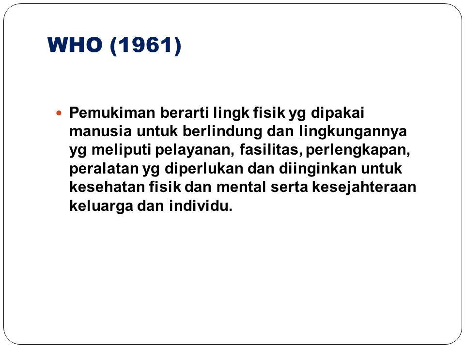 WHO (1961) Pemukiman berarti lingk fisik yg dipakai manusia untuk berlindung dan lingkungannya yg meliputi pelayanan, fasilitas, perlengkapan, peralat