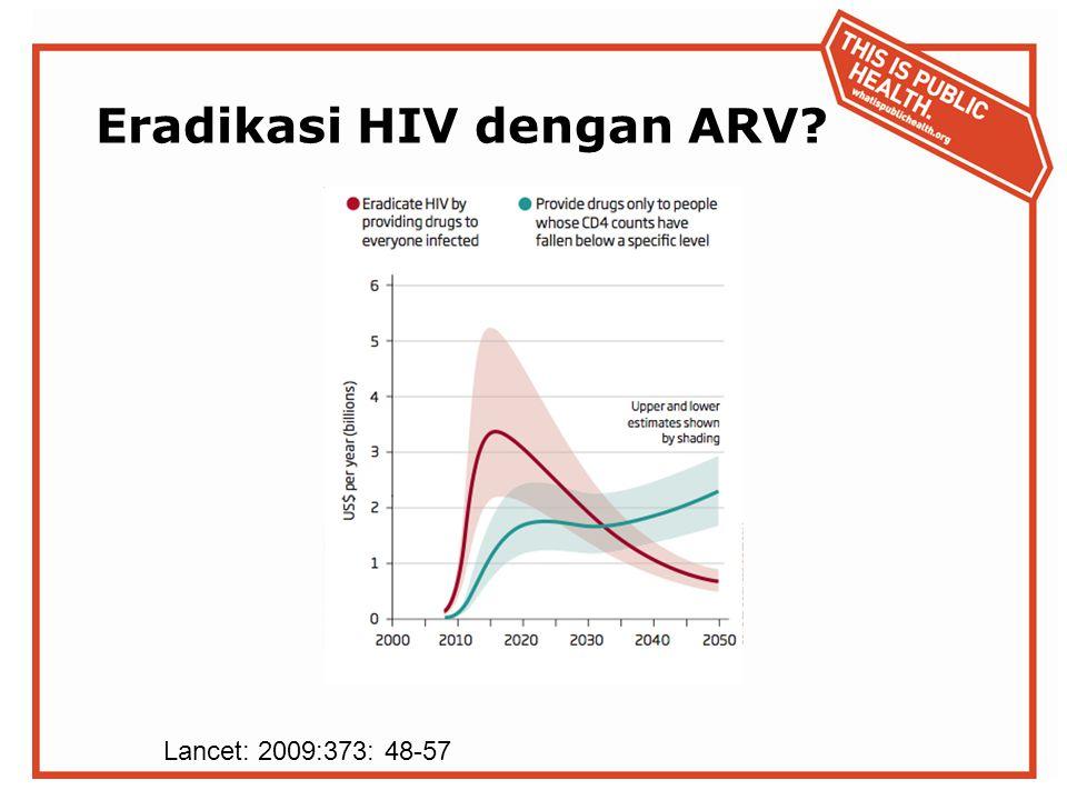Eradikasi HIV dengan ARV? Lancet: 2009:373: 48-57