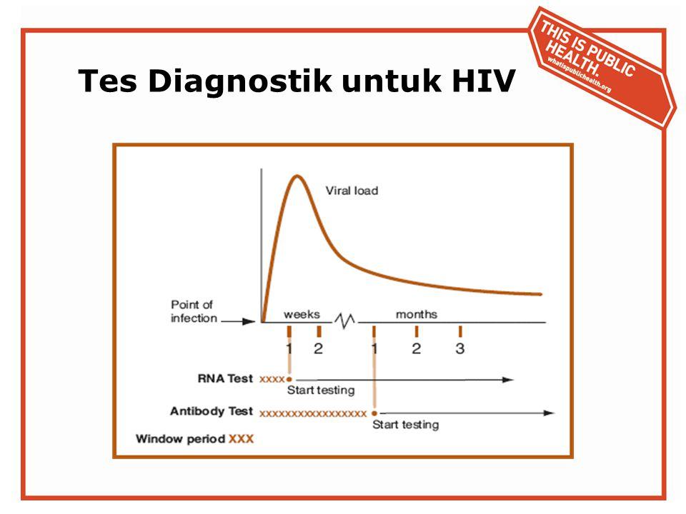 Tes Diagnostik untuk HIV