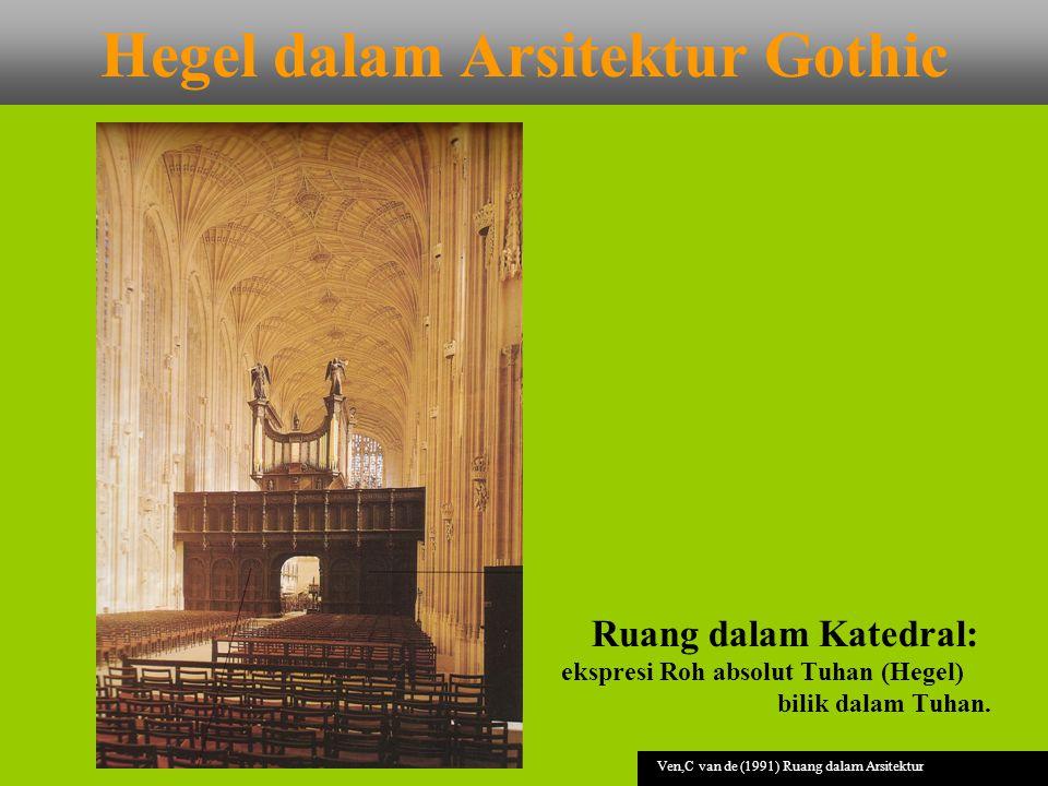 Hegel dalam Arsitektur Gothic Ruang dalam Katedral: ekspresi Roh absolut Tuhan (Hegel) bilik dalam Tuhan.