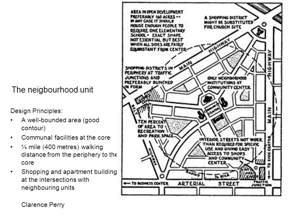 The neigbourhood unit Design Principles: A well-bounded area (good contour) Communal facilities at the core ¼ mile (400 metres) walking distance from the periphery to the core Shopping and apartment buildings at the intersections with neighbouring units Clarence Perry Source: Regional Plan of New York, 1929