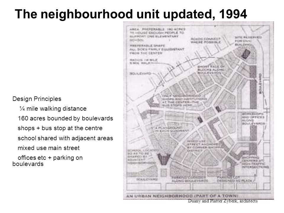 The neighbourhood unit updated, 1994 Duany and Platter Zyberk, architects Design Principles ¼ mile walking distance 160 acres bounded by boulevards sh
