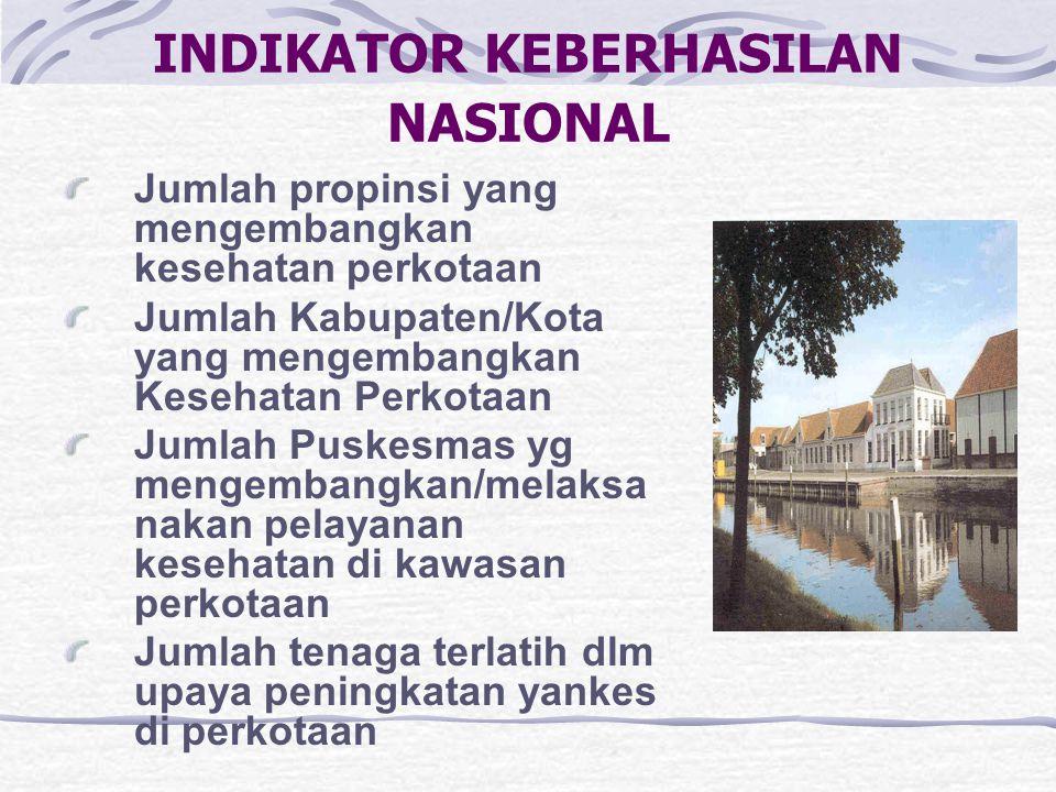 INDIKATOR KEBERHASILAN NASIONAL Jumlah propinsi yang mengembangkan kesehatan perkotaan Jumlah Kabupaten/Kota yang mengembangkan Kesehatan Perkotaan Ju