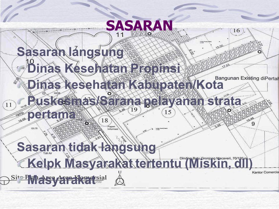 SASARAN Sasaran langsung Dinas Kesehatan Propinsi Dinas kesehatan Kabupaten/Kota Puskesmas/Sarana pelayanan strata pertama Sasaran tidak langsung Kelp