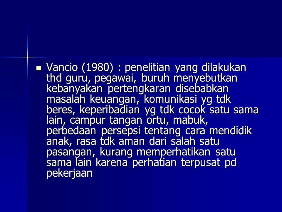 Vancio (1980) : penelitian yang dilakukan thd guru, pegawai, buruh menyebutkan kebanyakan pertengkaran disebabkan masalah keuangan, komunikasi yg tdk