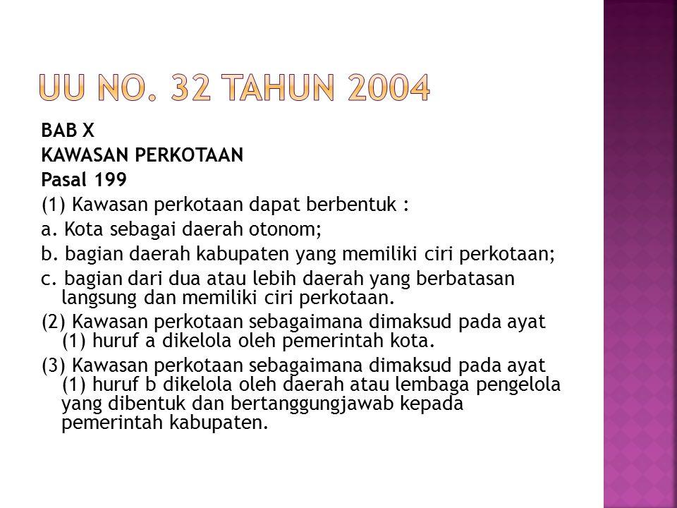 BAB X KAWASAN PERKOTAAN Pasal 199 (1) Kawasan perkotaan dapat berbentuk : a.