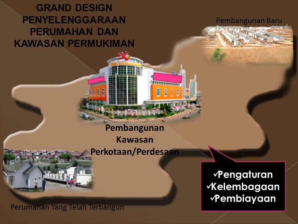 Pengaturan Kelembagaan Pembiayaan Perumahan Yang Telah Terbangun Pembangunan Baru Pembangunan Kawasan Perkotaan/Perdesaan GRAND DESIGN PENYELENGGARAAN PERUMAHAN DAN KAWASAN PERMUKIMAN