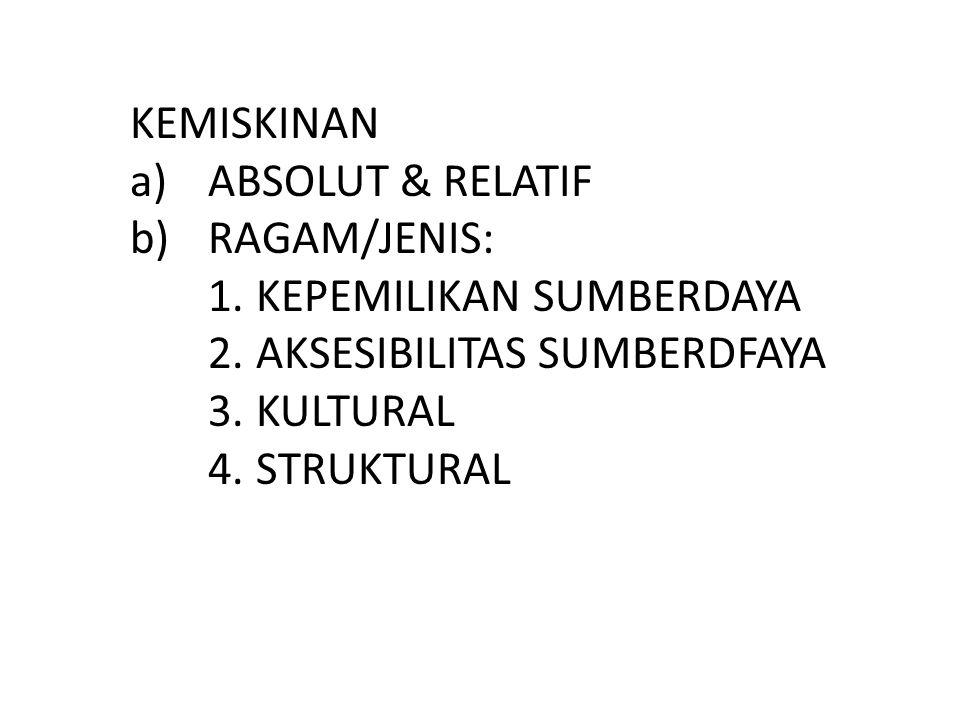 KEMISKINAN a)ABSOLUT & RELATIF b)RAGAM/JENIS: 1. KEPEMILIKAN SUMBERDAYA 2. AKSESIBILITAS SUMBERDFAYA 3. KULTURAL 4. STRUKTURAL
