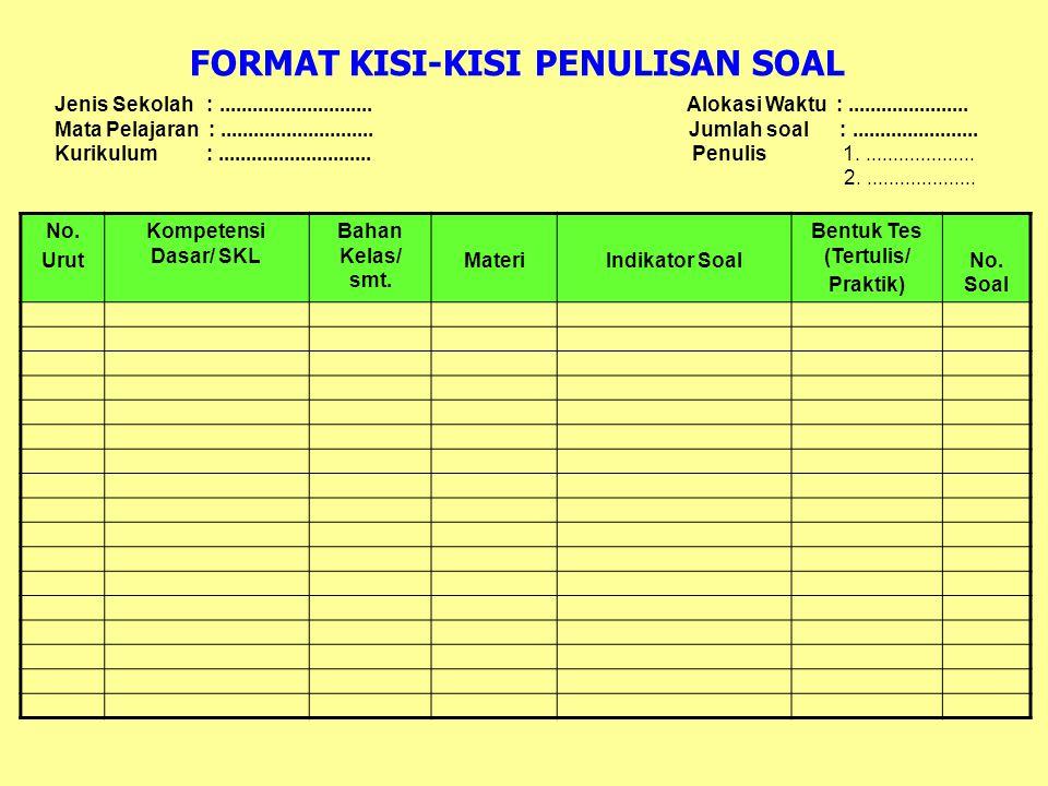 BEDAH SK DAN KD Mata Pelajaran: IPS Kelas/Semester: VIII/2 Ruang lingkup: 1. Prinsip dasar ilmu sejarah