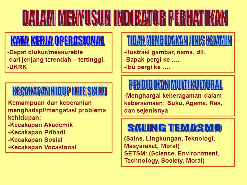 Indikator soal sebagai pertanda atau indikasi pencapaian kompetensi Indikator soal sebagai pertanda atau indikasi pencapaian kompetensi Indikator meng