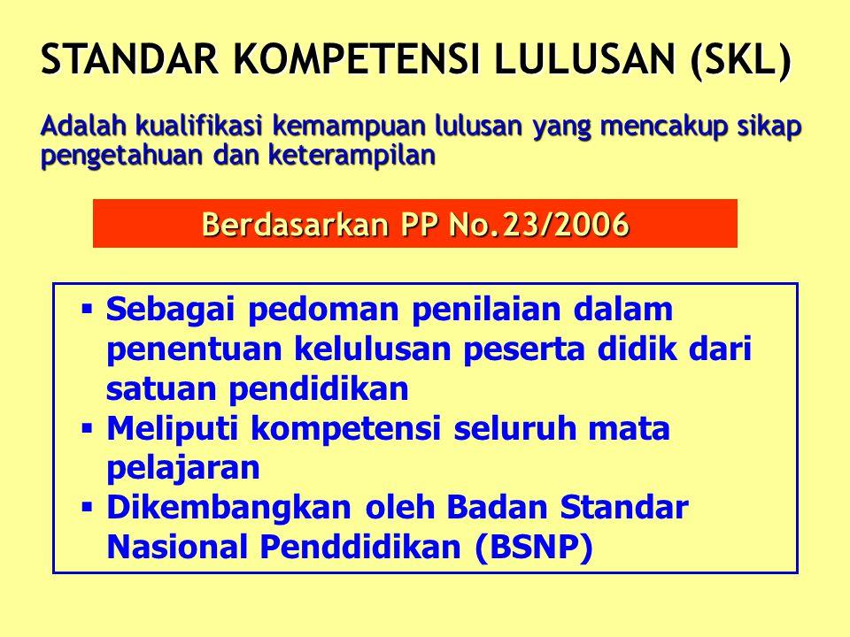 SKL/SK/KD SKL/SK/KDKISI-KISI MODEL SOAL TEKNIK PENYUSUNAN SOAL TOPIK