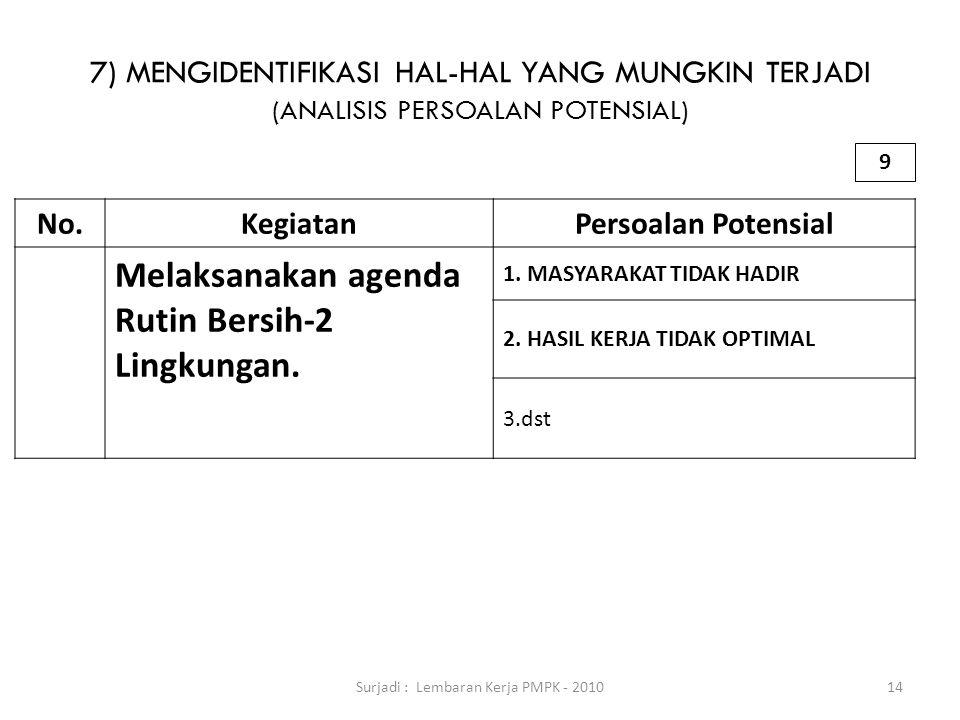 7) MENGIDENTIFIKASI HAL-HAL YANG MUNGKIN TERJADI (ANALISIS PERSOALAN POTENSIAL) 14 No.KegiatanPersoalan Potensial Melaksanakan agenda Rutin Bersih-2 L