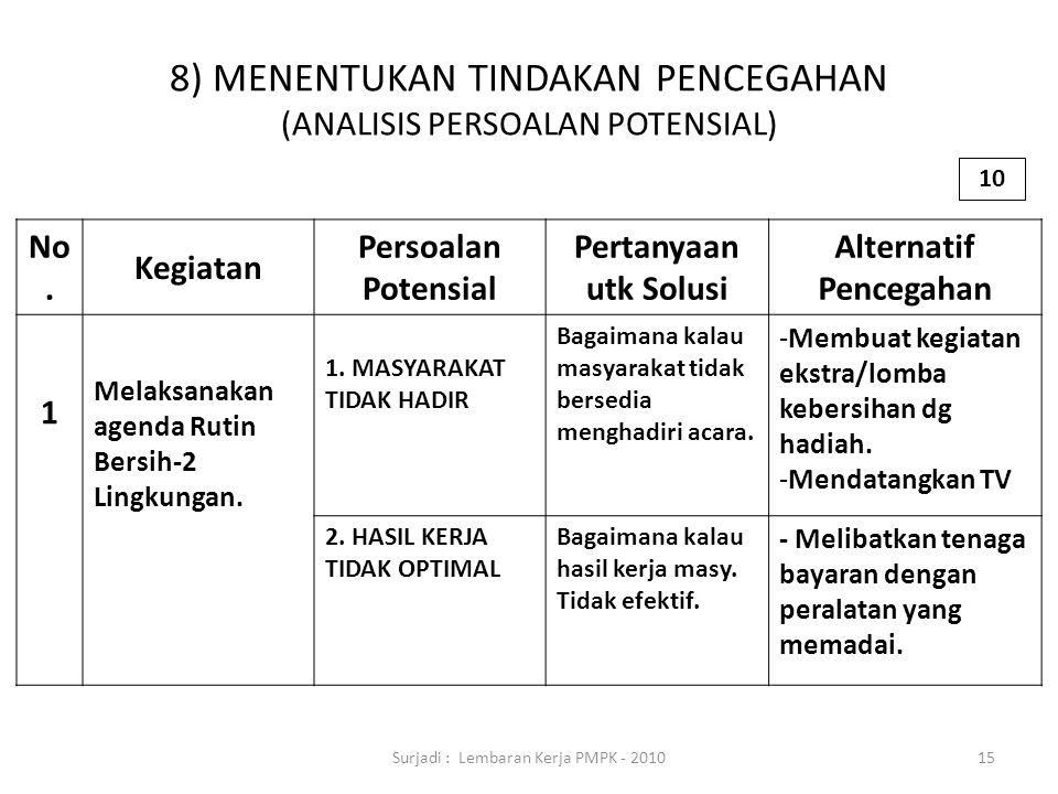 8) MENENTUKAN TINDAKAN PENCEGAHAN (ANALISIS PERSOALAN POTENSIAL) 15 No. Kegiatan Persoalan Potensial Pertanyaan utk Solusi Alternatif Pencegahan 1 Mel