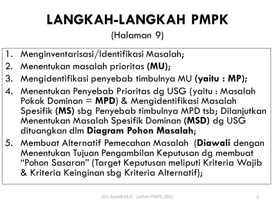 LANGKAH-LANGKAH PMPK (Halaman 9) 1.Menginventarisasi/Identifikasi Masalah; 2.Menentukan masalah prioritas (MU); 3.Mengidentifikasi penyebab timbulnya MU (yaitu : MP); 4.Menentukan Penyebab Prioritas dg USG (yaitu : Masalah Pokok Dominan = MPD) & Mengidentifikasi Masalah Spesifik (MS) sbg Penyebab timbulnya MPD tsb; Dilanjutkan Menentukan Masalah Spesifik Dominan (MSD) dg USG dituangkan dlm Diagram Pohon Masalah; 5.Membuat Alternatif Pemecahan Masalah (Diawali dengan Menentukan Tujuan Pengambilan Keputusan dg membuat Pohon Sasaran (Target Keputusan meliputi Kriteria Wajib & Kriteria Keinginan sbg Kriteria Alternatif); 2Drs.