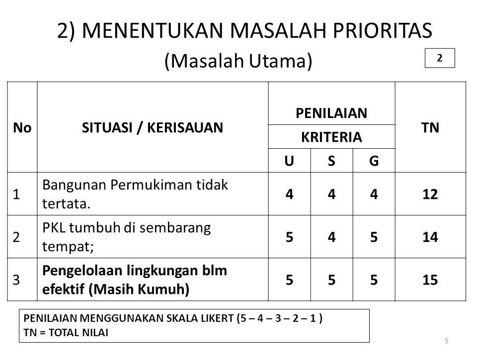 2) MENENTUKAN MASALAH PRIORITAS (Masalah Utama) 5 NoSITUASI / KERISAUAN PENILAIAN TN KRITERIA USG 1 Bangunan Permukiman tidak tertata. 44412 2 PKL tum