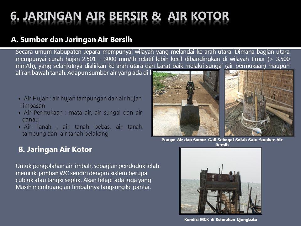 A. Sumber dan Jaringan Air Bersih B. Jaringan Air Kotor Secara umum Kabupaten Jepara mempunyai wilayah yang melandai ke arah utara. Dimana bagian utar