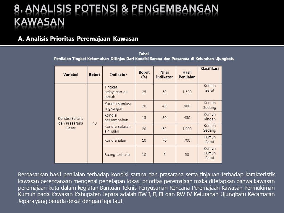A. Analisis Prioritas Peremajaan Kawasan Tabel Penilaian Tingkat Kekumuhan Ditinjau Dari Kondisi Sarana dan Prasarana di Kelurahan Ujungbatu VariabelB