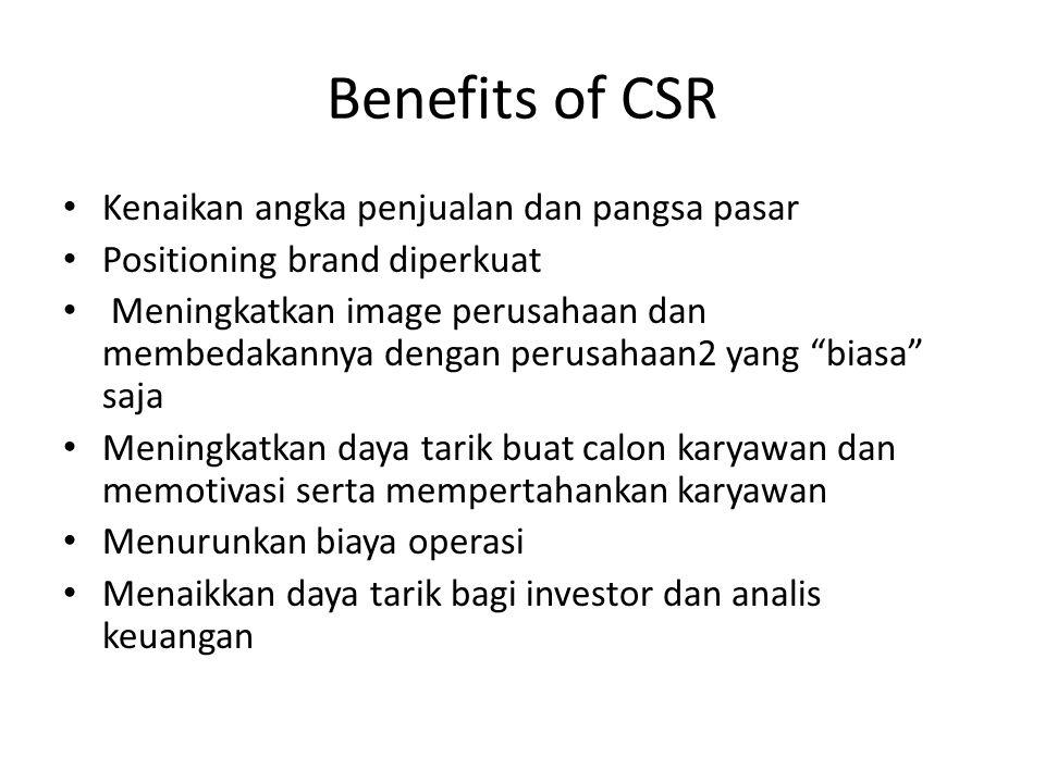 Benefits of CSR Kenaikan angka penjualan dan pangsa pasar Positioning brand diperkuat Meningkatkan image perusahaan dan membedakannya dengan perusahaa