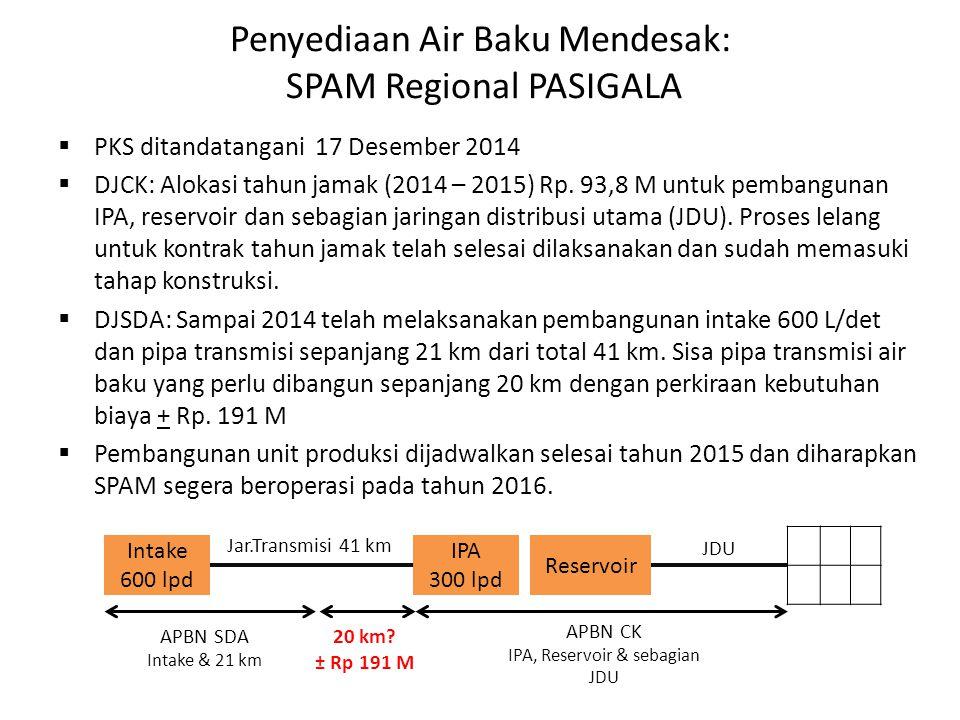 Penyediaan Air Baku Mendesak: SPAM Regional PASIGALA  PKS ditandatangani 17 Desember 2014  DJCK: Alokasi tahun jamak (2014 – 2015) Rp. 93,8 M untuk