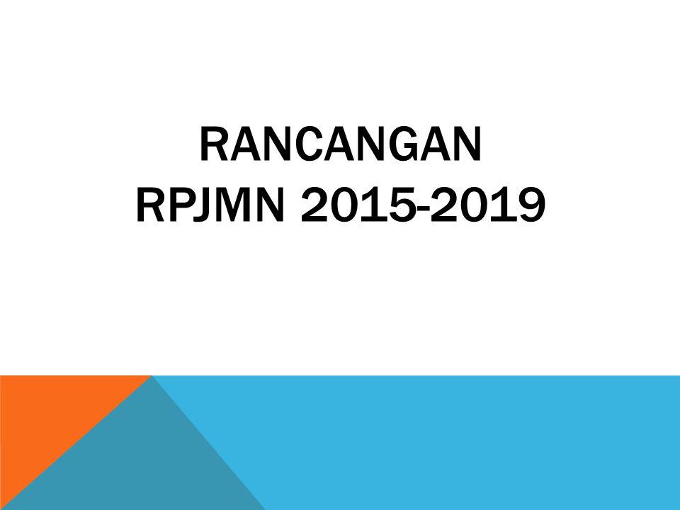 Konsep Renstra Kementerian PU-PERA 2015-2019 Bidang Air Minum (lanjutan) Sasaran SR Sumber Dana APBN 13