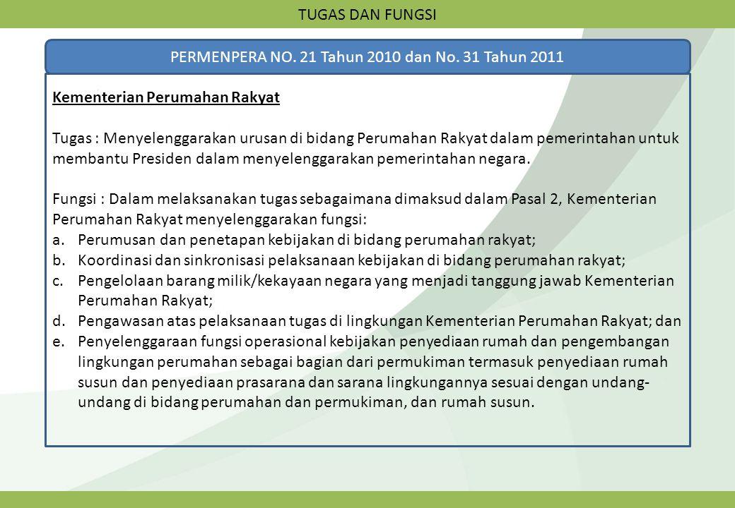 TUGAS DAN FUNGSI Kementerian Perumahan Rakyat Tugas : Menyelenggarakan urusan di bidang Perumahan Rakyat dalam pemerintahan untuk membantu Presiden da