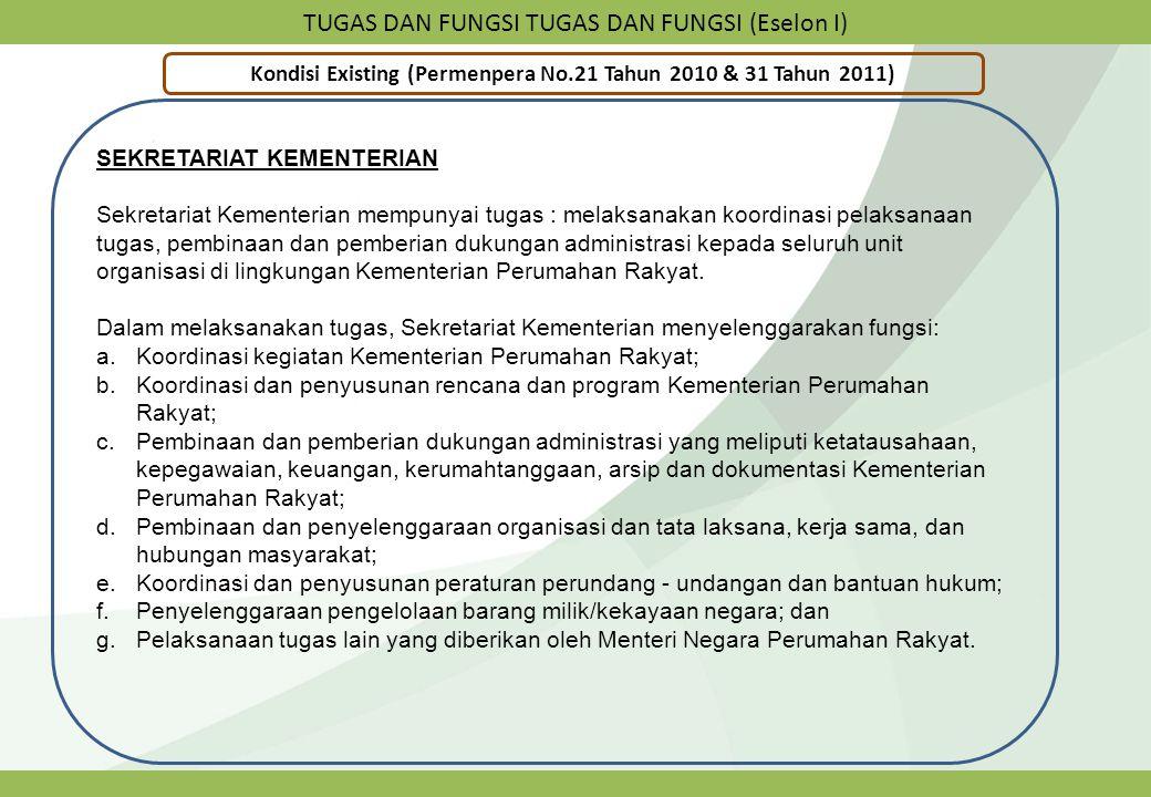TUGAS DAN FUNGSI TUGAS DAN FUNGSI (Eselon I) Kondisi Existing (Permenpera No.21 Tahun 2010 & 31 Tahun 2011) SEKRETARIAT KEMENTERIAN Sekretariat Kement