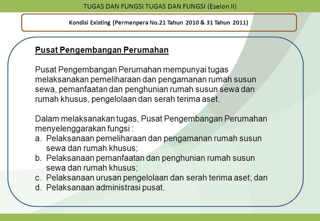 TUGAS DAN FUNGSI TUGAS DAN FUNGSI (Eselon II) Kondisi Existing (Permenpera No.21 Tahun 2010 & 31 Tahun 2011) Pusat Pengembangan Perumahan Pusat Pengem