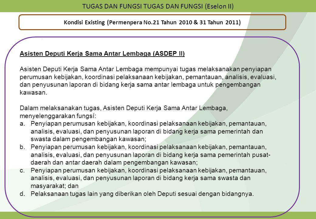 TUGAS DAN FUNGSI TUGAS DAN FUNGSI (Eselon II) Kondisi Existing (Permenpera No.21 Tahun 2010 & 31 Tahun 2011) Asisten Deputi Kerja Sama Antar Lembaga (