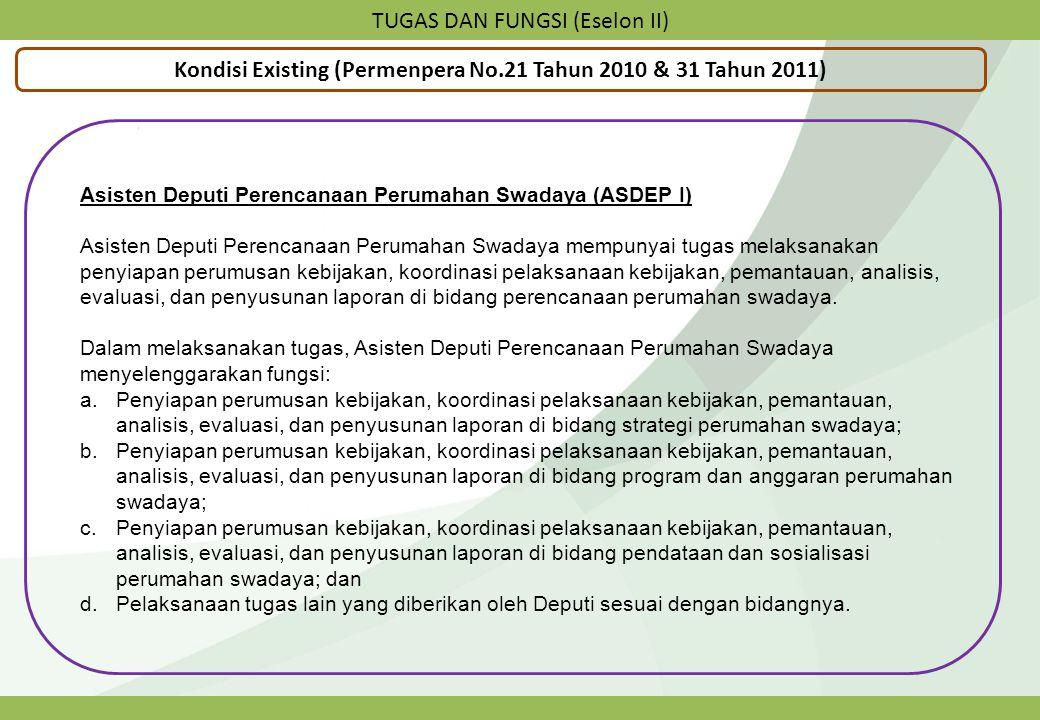 TUGAS DAN FUNGSI (Eselon II) Kondisi Existing (Permenpera No.21 Tahun 2010 & 31 Tahun 2011) Asisten Deputi Perencanaan Perumahan Swadaya (ASDEP I) Asi