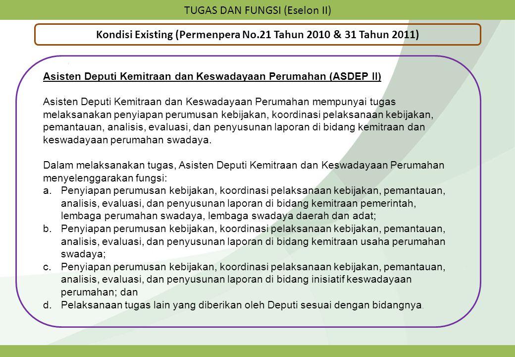 TUGAS DAN FUNGSI (Eselon II) Kondisi Existing (Permenpera No.21 Tahun 2010 & 31 Tahun 2011) Asisten Deputi Kemitraan dan Keswadayaan Perumahan (ASDEP