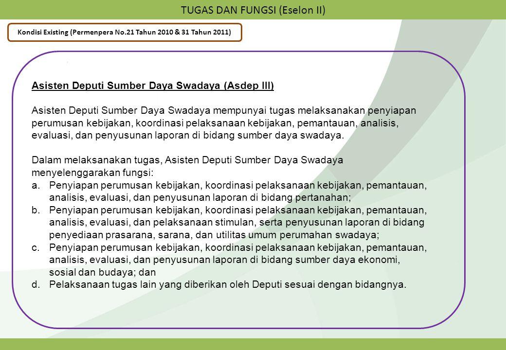 TUGAS DAN FUNGSI (Eselon II) Kondisi Existing (Permenpera No.21 Tahun 2010 & 31 Tahun 2011) Asisten Deputi Sumber Daya Swadaya (Asdep III) Asisten Dep
