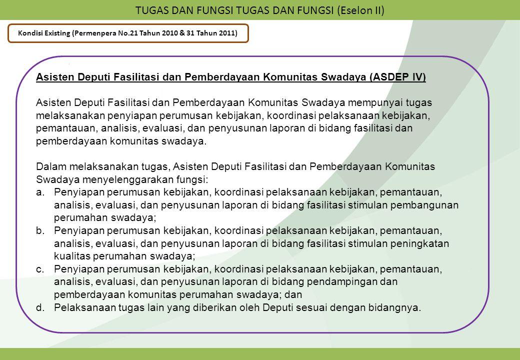 TUGAS DAN FUNGSI TUGAS DAN FUNGSI (Eselon II) Kondisi Existing (Permenpera No.21 Tahun 2010 & 31 Tahun 2011) Asisten Deputi Fasilitasi dan Pemberdayaa