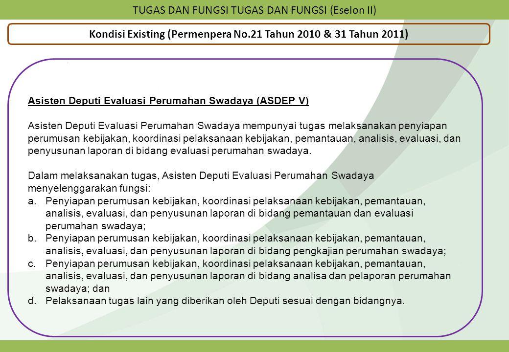 TUGAS DAN FUNGSI TUGAS DAN FUNGSI (Eselon II) Kondisi Existing (Permenpera No.21 Tahun 2010 & 31 Tahun 2011) Asisten Deputi Evaluasi Perumahan Swadaya