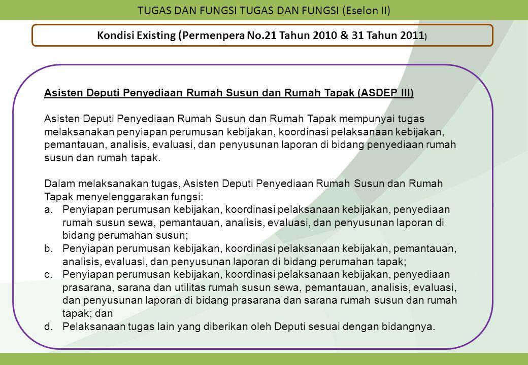 TUGAS DAN FUNGSI TUGAS DAN FUNGSI (Eselon II) Kondisi Existing (Permenpera No.21 Tahun 2010 & 31 Tahun 2011 ) Asisten Deputi Penyediaan Rumah Susun da