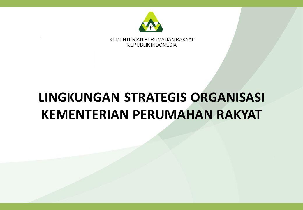 KEMENTERIAN PERUMAHAN RAKYAT REPUBLIK INDONESIA LINGKUNGAN STRATEGIS ORGANISASI KEMENTERIAN PERUMAHAN RAKYAT