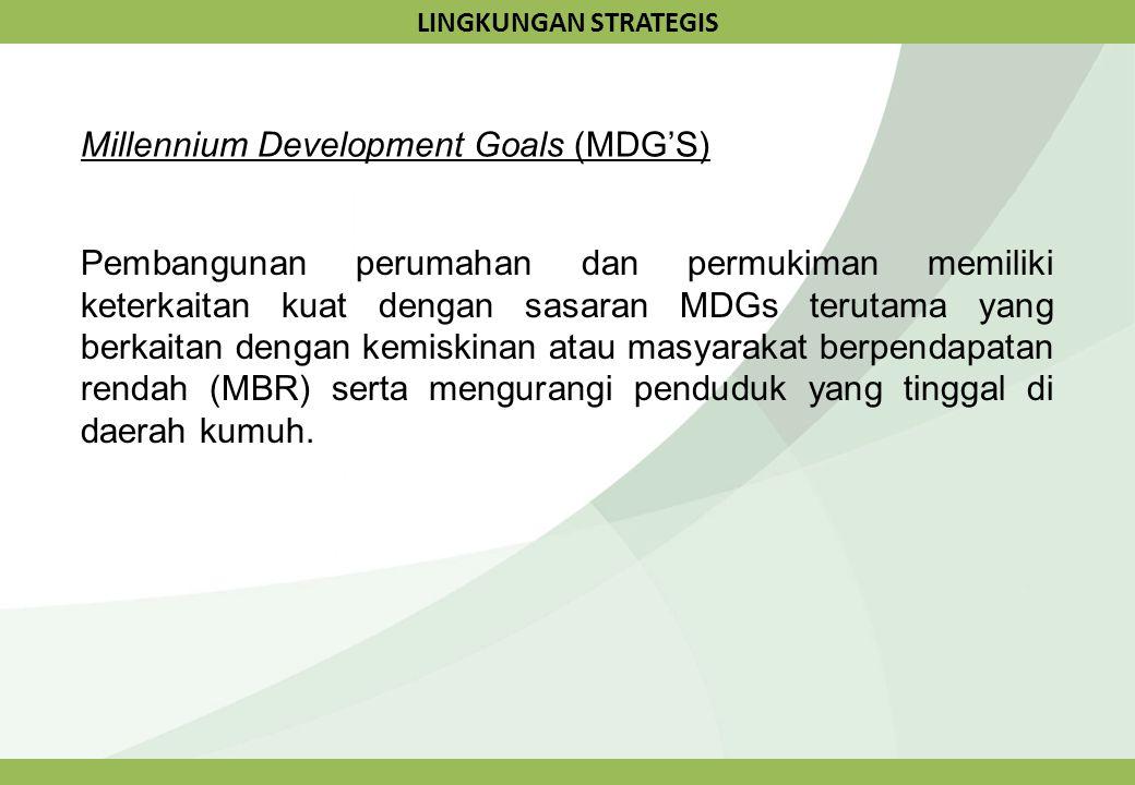 LINGKUNGAN STRATEGIS Millennium Development Goals (MDG'S) Pembangunan perumahan dan permukiman memiliki keterkaitan kuat dengan sasaran MDGs terutama