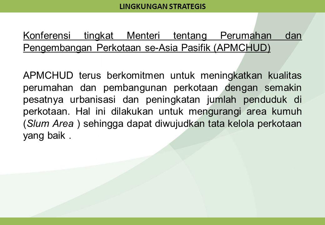 LINGKUNGAN STRATEGIS Konferensi tingkat Menteri tentang Perumahan dan Pengembangan Perkotaan se-Asia Pasifik (APMCHUD) APMCHUD terus berkomitmen untuk