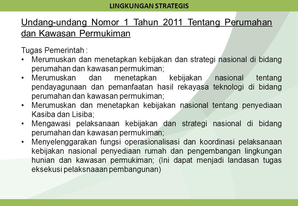 LINGKUNGAN STRATEGIS Undang-undang Nomor 1 Tahun 2011 Tentang Perumahan dan Kawasan Permukiman Tugas Pemerintah : Merumuskan dan menetapkan kebijakan