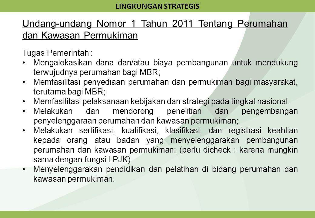 LINGKUNGAN STRATEGIS Undang-undang Nomor 1 Tahun 2011 Tentang Perumahan dan Kawasan Permukiman Tugas Pemerintah : Mengalokasikan dana dan/atau biaya p