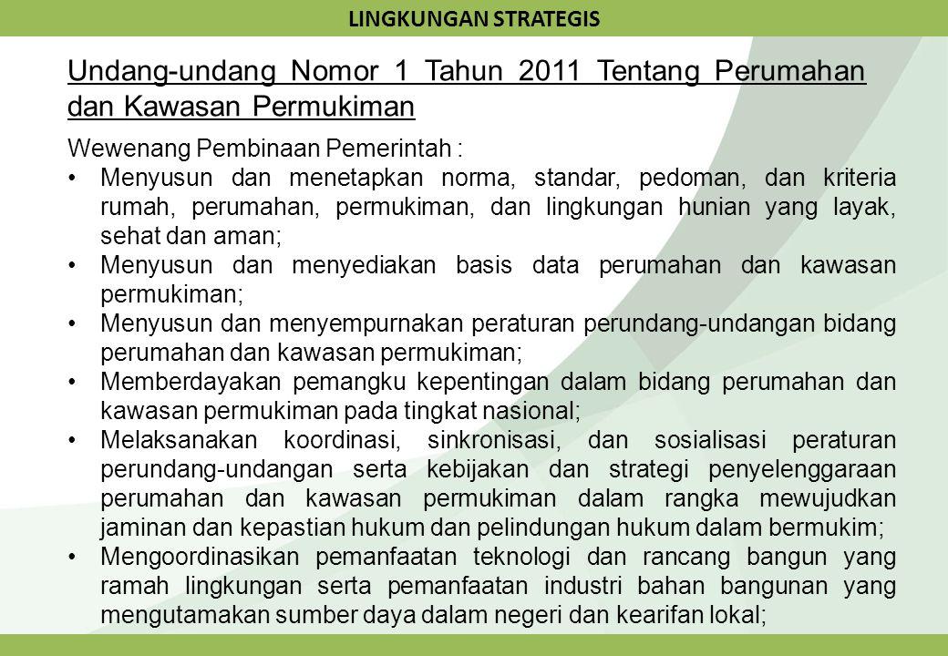LINGKUNGAN STRATEGIS Undang-undang Nomor 1 Tahun 2011 Tentang Perumahan dan Kawasan Permukiman Wewenang Pembinaan Pemerintah : Menyusun dan menetapkan