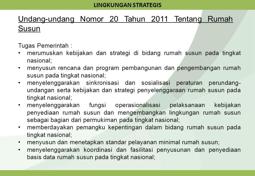 LINGKUNGAN STRATEGIS Undang-undang Nomor 20 Tahun 2011 Tentang Rumah Susun Tugas Pemerintah : merumuskan kebijakan dan strategi di bidang rumah susun